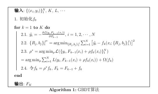 GBDT算法