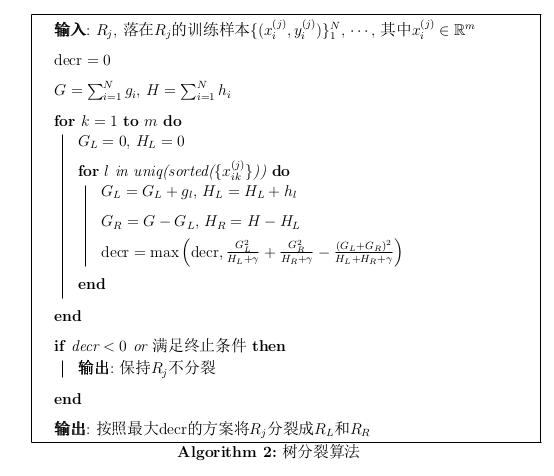树分裂算法